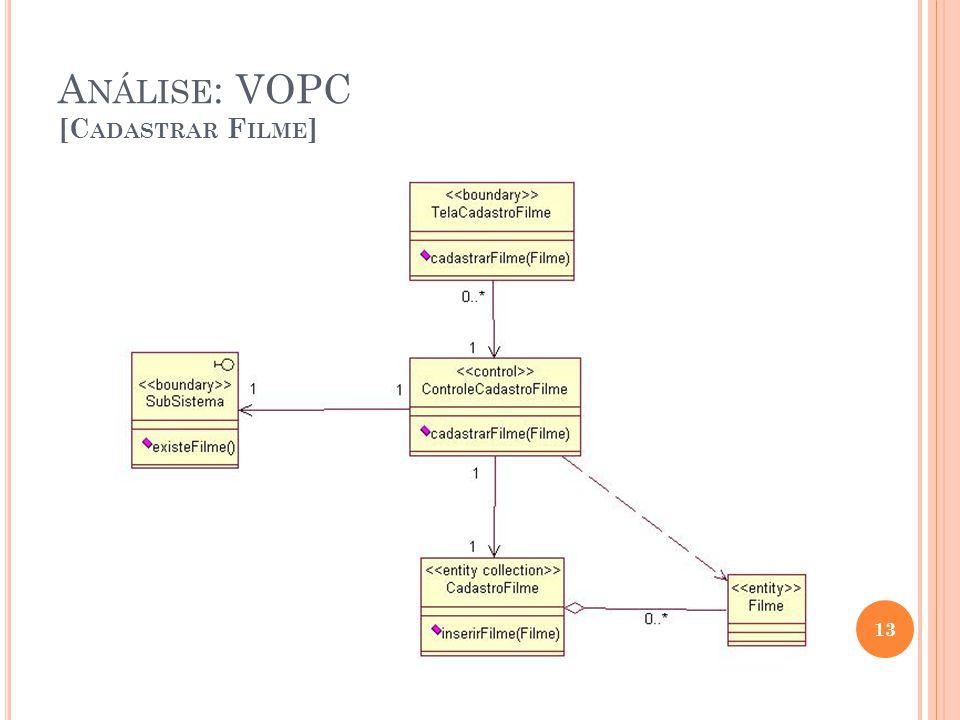 Análise: VOPC [Cadastrar Filme]